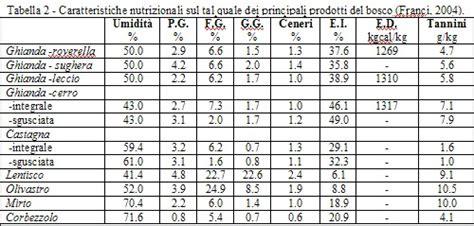 razione alimentare bovini da latte 500 x