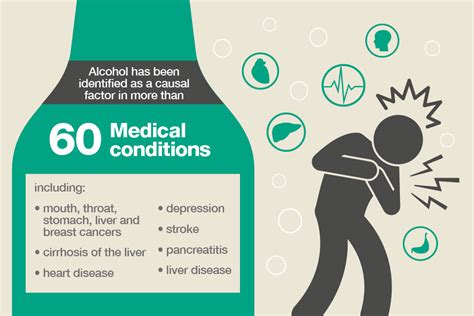 what percent alcohol is southern comfort health matters harmful drinking and alcohol dependence
