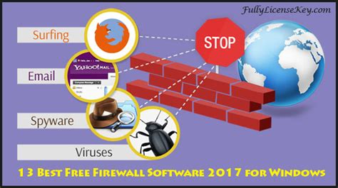 best firewall free 13 best free firewall software 2017 for windows