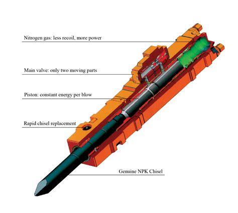 Hydraulic Breaker Part gh hydraulic hammer npk europe