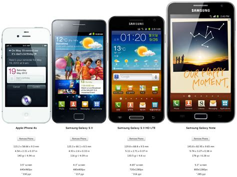 compare the mobile phone mobile phones comparison driverlayer search engine