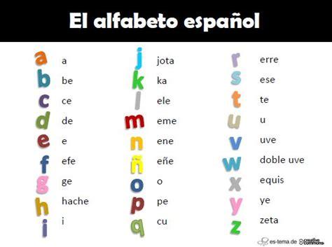 el abecedario 1000 images about primeras palabras on pinterest the