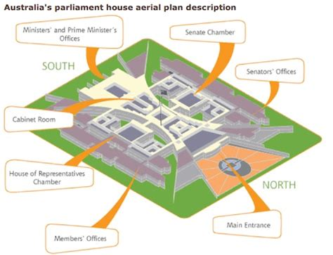 parliament house floor plan commercial sized solar power array to be installed on