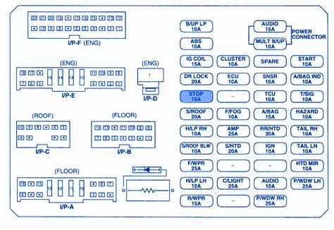 kia rio5 diagram kia free engine image for user manual