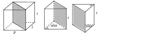 Ac Tegak rumus volume prisma tegak segitiga math for