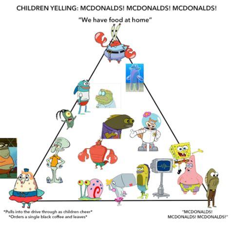 mcdonalds meme mcdonald s chat meme