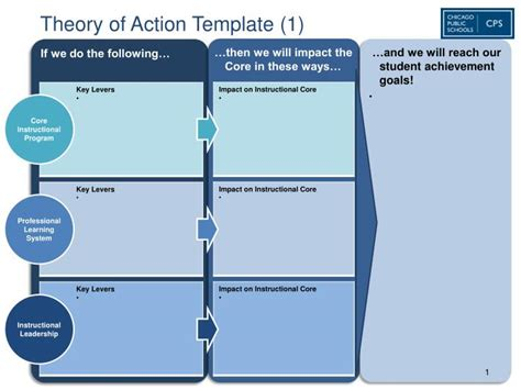 ppt theory of action template 1 powerpoint