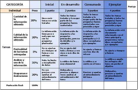 formato de perfil grupal de primaria gratis ensayos problemas del desarollo educativoen america latina