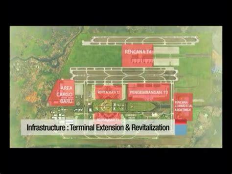 layout runway bandara soekarno hatta about airport planning jakarta soekarno hatta
