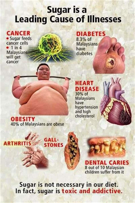 Ala Detox Symptoms by Nuala Woulfe Much Sugar Will Cause Your