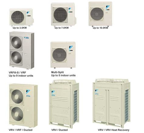 Ac Outdoor Daikin jaicrest commercial air conditioning and heating solutions