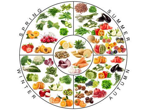 alimenti di stagione frutta e verdura di stagione cibi sani e genuini