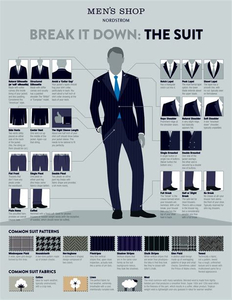 suit color guide 17 best images about suit essentials on wool