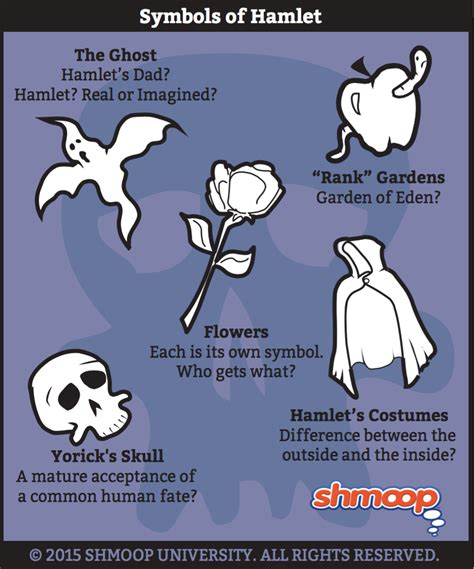 major themes in hamlet act 4 flowers in hamlet