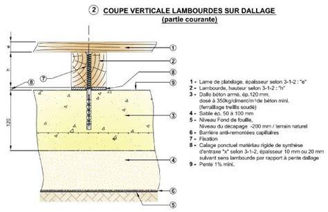agréable Pose Dalle Beton Sur Plot #4: CROQUIS%20TERRASSE%20101.JPG