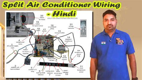 ac amc mumbai air conditioner mumbai split air