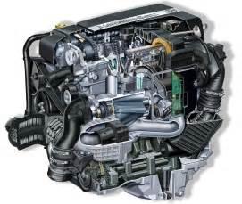 Mercedes Motor Motor Mercedes Carda Srl