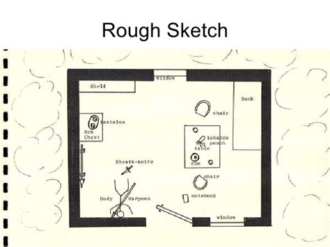 triangulation floor plan forensic science topic 2 crime