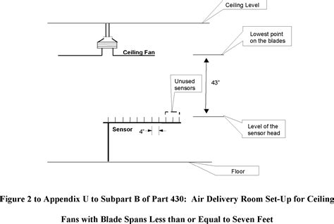 how to measure ceiling fan size how to measure ceiling fan blade span www energywarden net