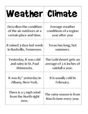 Weather Vs Climate Worksheet climate vs weather worksheet free worksheets library