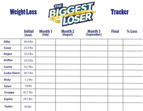 tracking chart template weight loss bros