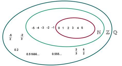 imagenes numeros reales geometr 237 a desde un blog n 250 meros reales