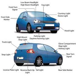 Car Lighting Components 3 Best Images Of Car Headl Diagram Lights On A Car