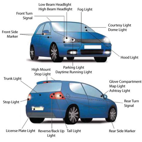 car diagram exterior related keywords car diagram