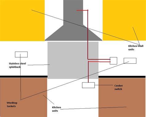 kitchen wiring diagram wiring diagram gw micro