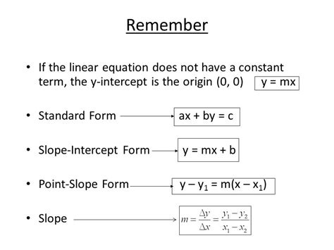 Slope Intercept Form To Standard Form