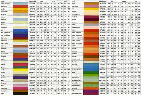 tavola colori html il nome dei colori rgb cmyk e i web safe classroom news