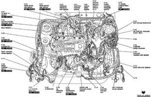 basic car parts diagram car parts diagram below are diagrams of the projects to try