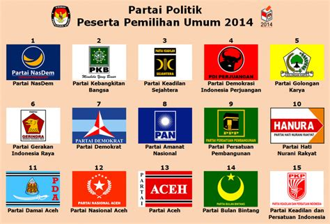 Bendera Pbb Un By Garuda Sakti islamic mass based political overturning survey