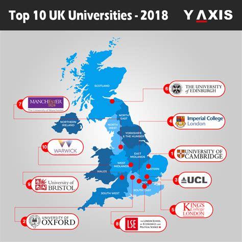 top 10 uk universities 2018