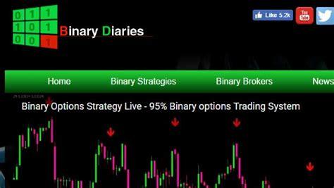 best indicators for binary options for brokeragecapital