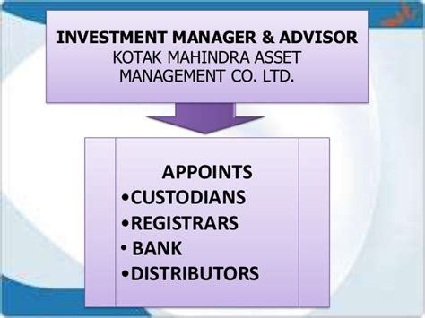 kotak mahindra asset management funds kotak mahindra asset management co ltd