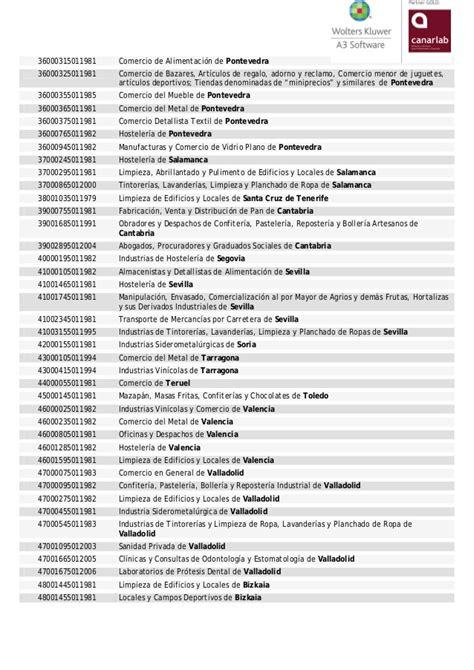 convenio oficinas y despachos catalunya 2016 convenio del metal 2016 convenio del metal 2016 convenio