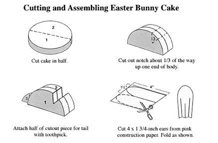 bunny cake template easter bunny cake