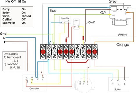 central heating controls wiring diagrams 40 wiring