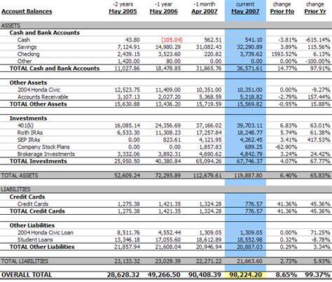 farm balance sheet template excel personal balance sheet may 2007 98 224 8 65