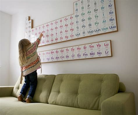 Periodic Table Wall by Periodic Table Wall Oh I M Getting Carried Away