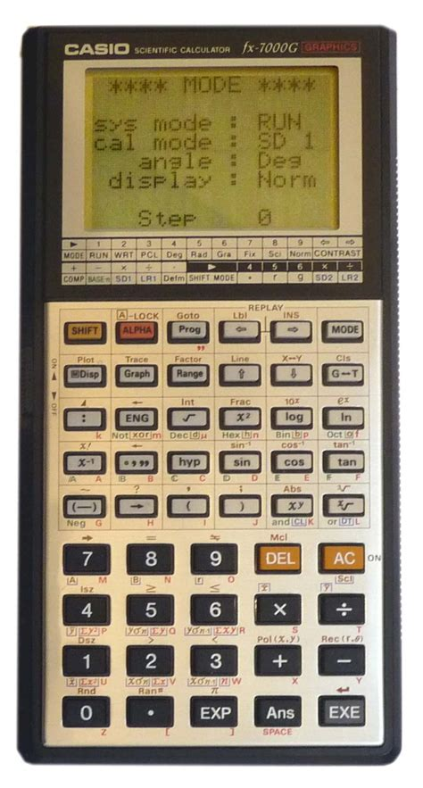 calculator history casio fx 7000g graphing calculator computing history
