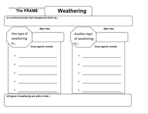 Erosion Worksheets by Worksheet Weathering And Erosion Worksheets Caytailoc