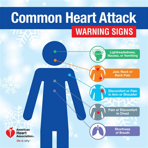 8 Warning Signs Of A Attack by Hudson Valley Ny Building Healthier Lives Free Of