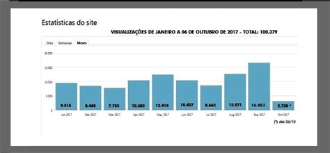 Colorado State Mba Portal by Portal Esmec Supera 100 000 Visualiza 231 245 Es Em 2017 Escola