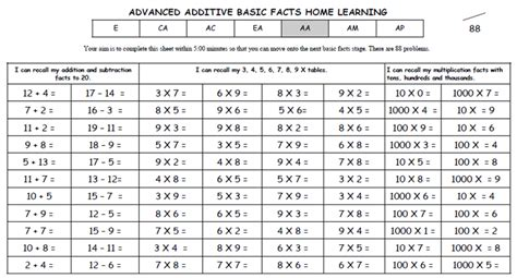 new year basic facts basic facts mathematics room 12 arahoe