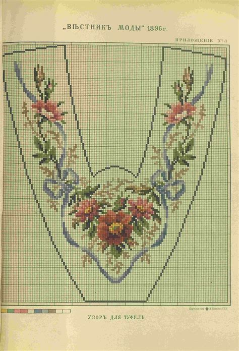 chart pattern website 17 best images about x stitch berlin and antique patterns
