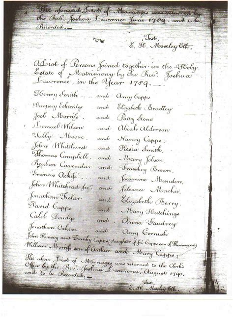 Norfolk Va Marriage Records Mva1789