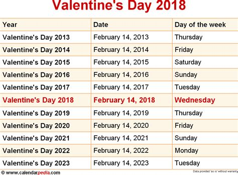 list of days before day seven days of valentines 28 images week list 2018