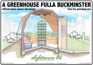 House Blueprints Maker next gen geodesic dome greenhouse free open source plans